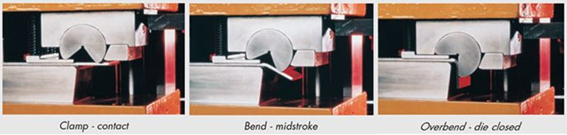 A sequence of images showing the forming process using Ready Benders